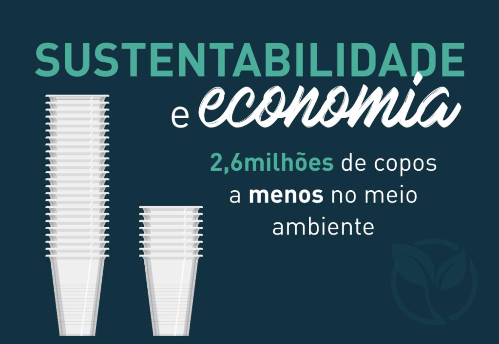 Judiciário paranaense reduz em mais de 30% o consumo de copos plásticos