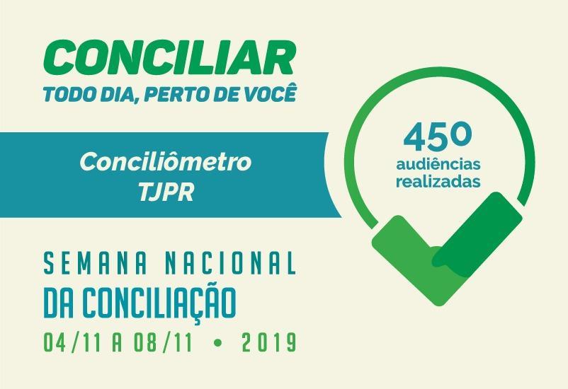 Semana Nacional da Conciliação tem início no Paraná com estimativa diária dos acordos