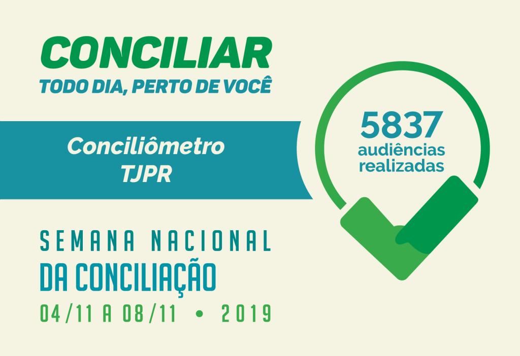 Quase 6 mil audiências já foram realizadas no Paraná durante a Semana Nacional da Conciliação